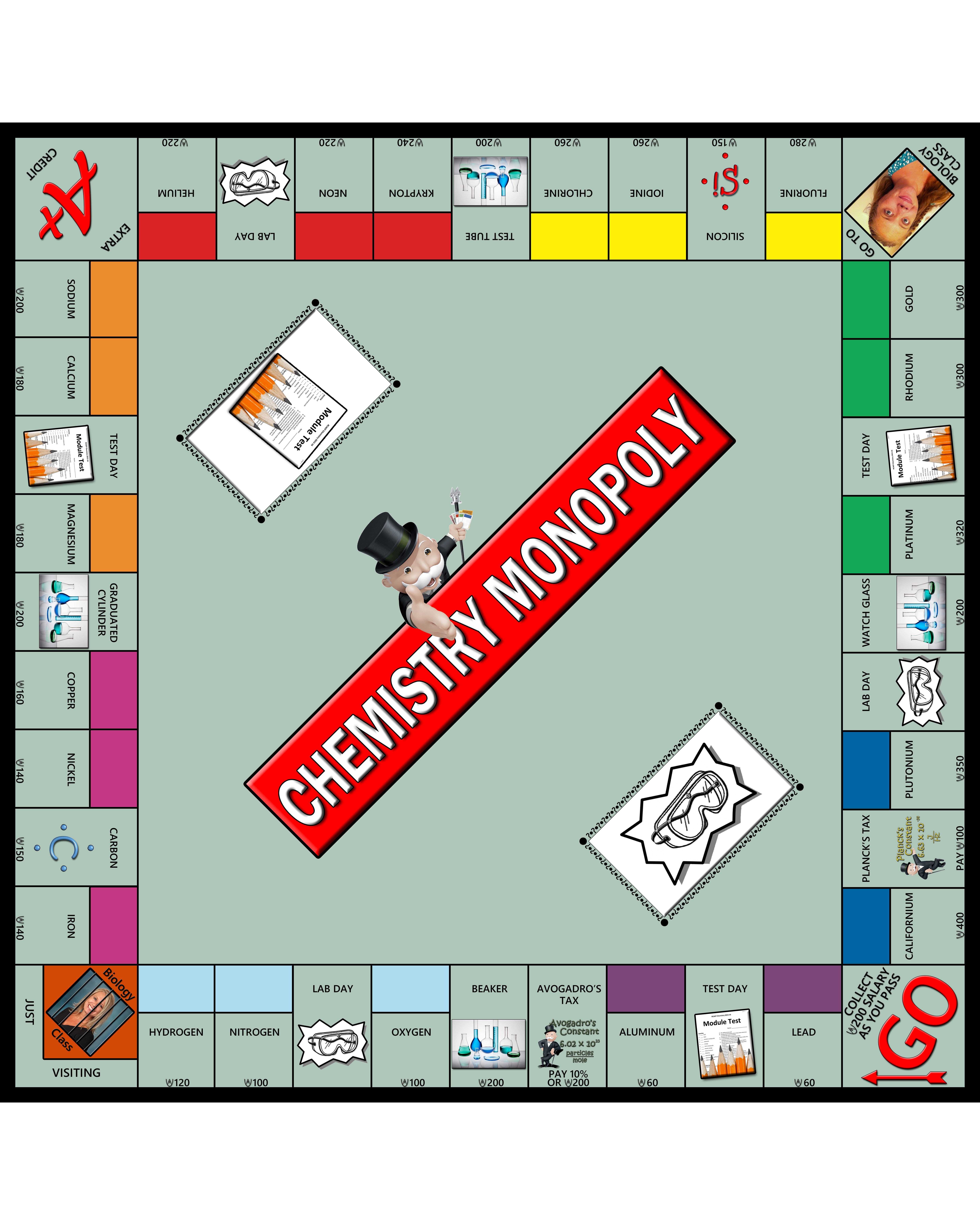 graphic regarding Albertsons Monopoly Game Board Printable called Optimum Design and style Plans Printable Monopoly Board Sport Visuals